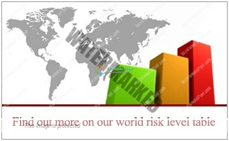 world risk